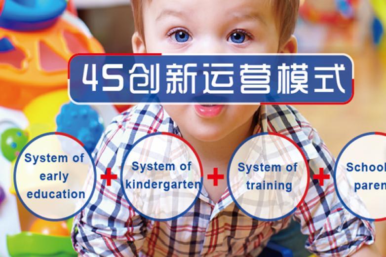 英國牛津國際幼兒園加盟