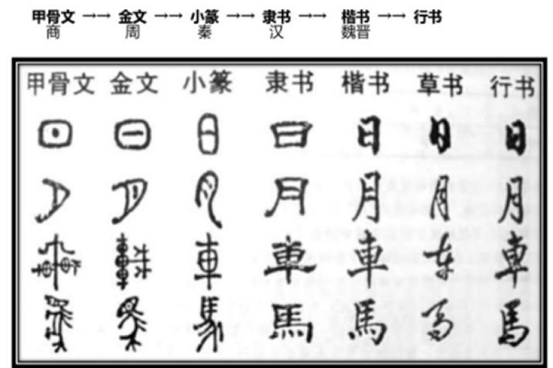如果漢字加盟