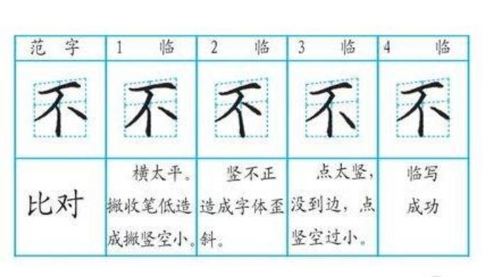 梯形格练字法加盟费用多少?潜能培训加盟选它合适吗?